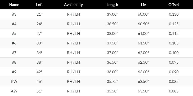 Callaway Apex Pro 16 Irons Golf Discount