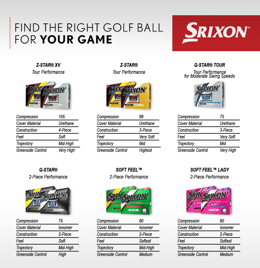 The five most expensive golf balls in the world.