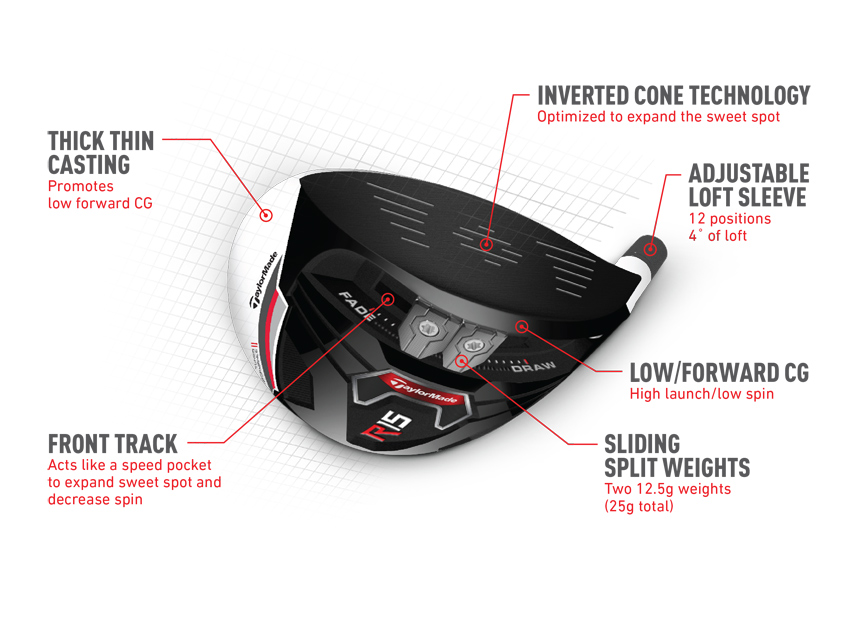 TaylorMade R15 460 Driver | Golf Discount