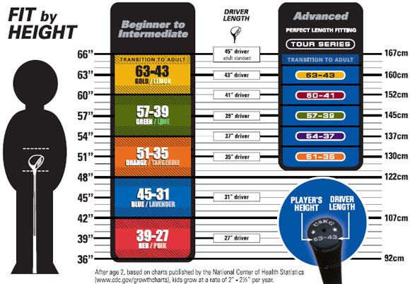 golf club length chart: Us kids golf ts v10 graphite 10 club golf set sale golf discount